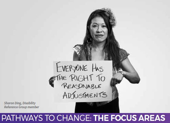 Everyone has the right to reasonable adjustments