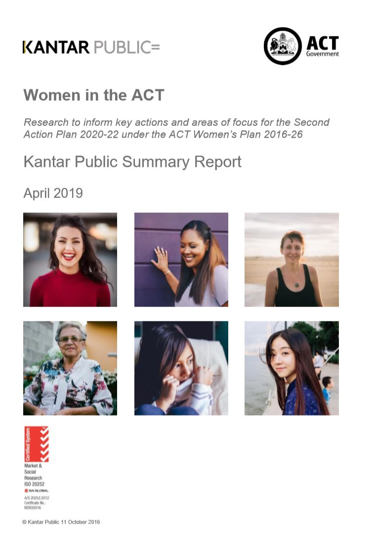 Research on Women in the ACT