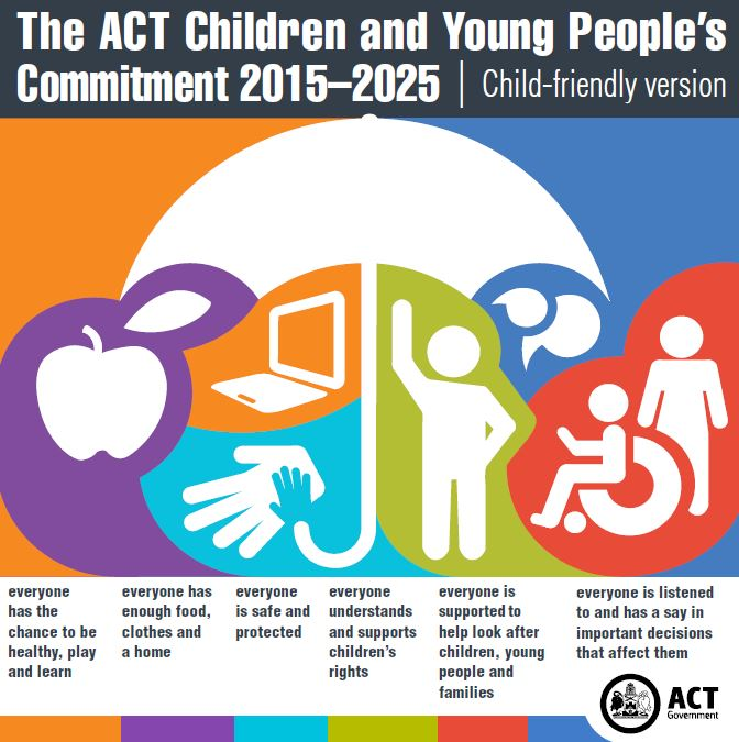 Children and Young People Commitment