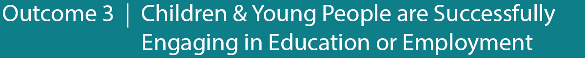 Outcome 3 Children and young people are successfully engaged in education and employment